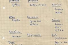 notas de bibliografía y cartografia de viajes