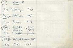 anotaciones de km de madrid a cádiz