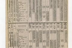 colección-martin-crespo-horarios-tarifas-tren-españa-1966