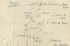 mapa de españa, distancias por carrtetera